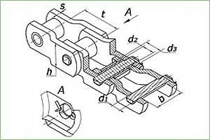 Схема приводной роликовой однорядной цепи с изогнутыми пластинами