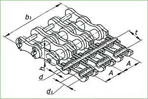 Схема приводной роликовой многорядной цепи